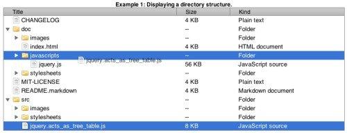 15款提高表格操作的jQuery插件 - 無名的日志 - 网易博客 - 澎湃 - 一线牵